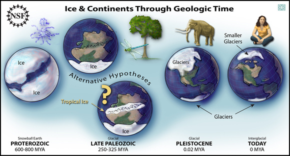 Ice & Continents Through Geologic Time