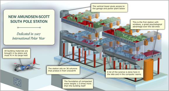 Animated, interactive South Pole Station cutaway